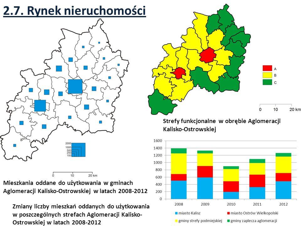 2.7. Rynek nieruchomości Mieszkania oddane do użytkowania w gminach Aglomeracji Kalisko-Ostrowskiej w latach 2008-2012 Strefy funkcjonalne w obrębie A
