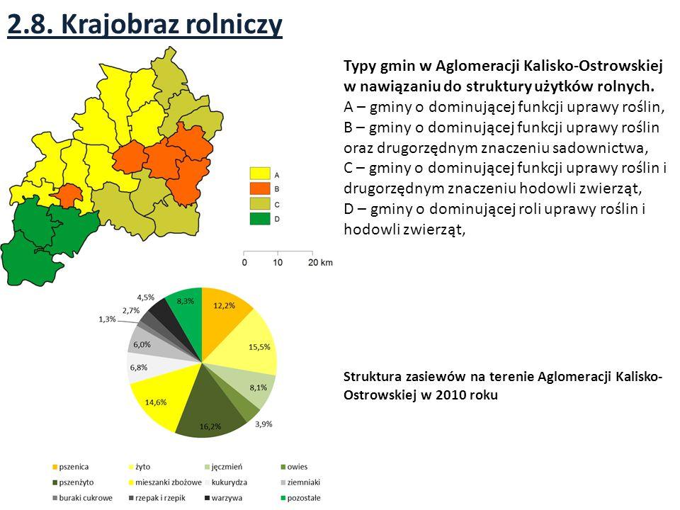 2.8. Krajobraz rolniczy Typy gmin w Aglomeracji Kalisko-Ostrowskiej w nawiązaniu do struktury użytków rolnych. A – gminy o dominującej funkcji uprawy
