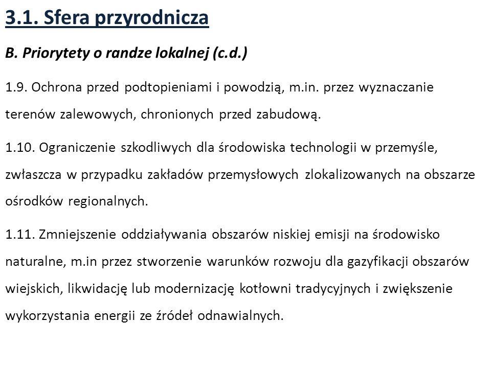 3.1.Sfera przyrodnicza B. Priorytety o randze lokalnej (c.d.) 1.9.