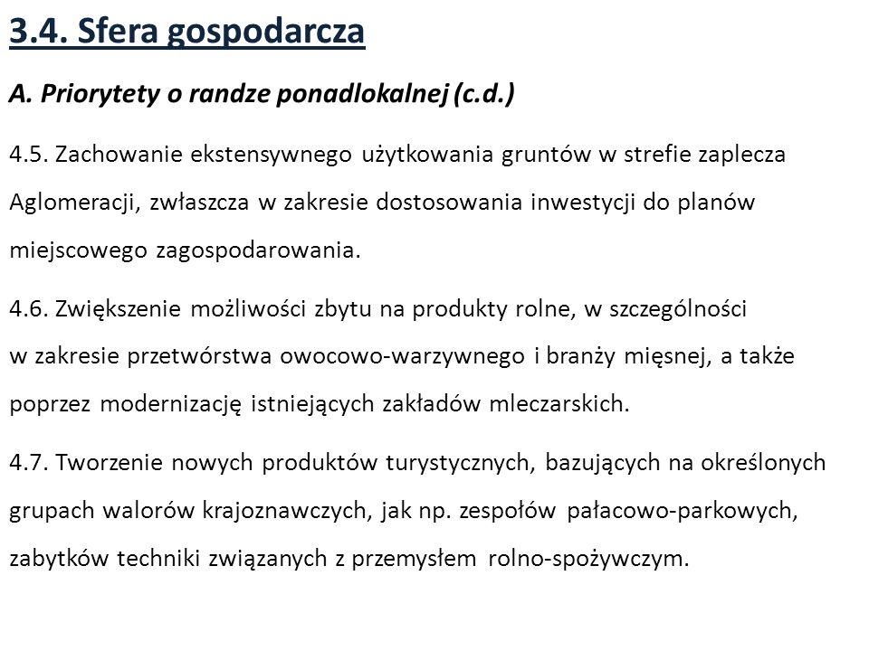 3.4.Sfera gospodarcza A. Priorytety o randze ponadlokalnej (c.d.) 4.5.