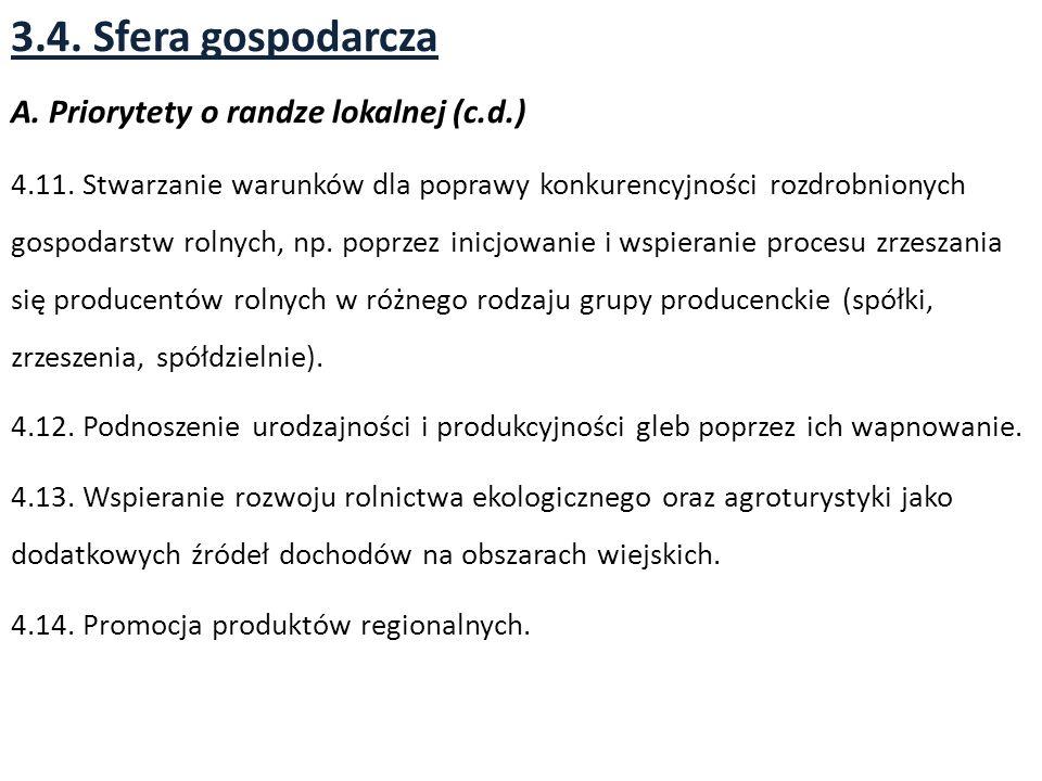 3.4.Sfera gospodarcza A. Priorytety o randze lokalnej (c.d.) 4.11.