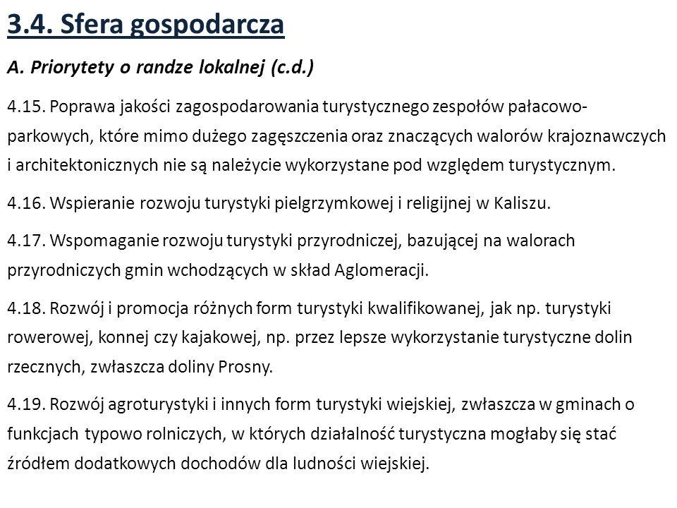 3.4.Sfera gospodarcza A. Priorytety o randze lokalnej (c.d.) 4.15.