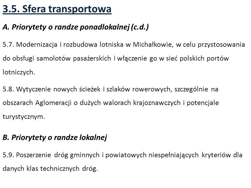 3.5.Sfera transportowa A. Priorytety o randze ponadlokalnej (c.d.) 5.7.