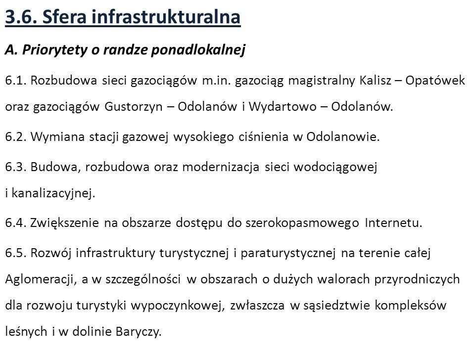 3.6.Sfera infrastrukturalna A. Priorytety o randze ponadlokalnej 6.1.