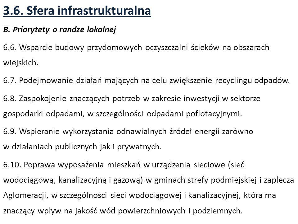 3.6.Sfera infrastrukturalna B. Priorytety o randze lokalnej 6.6.