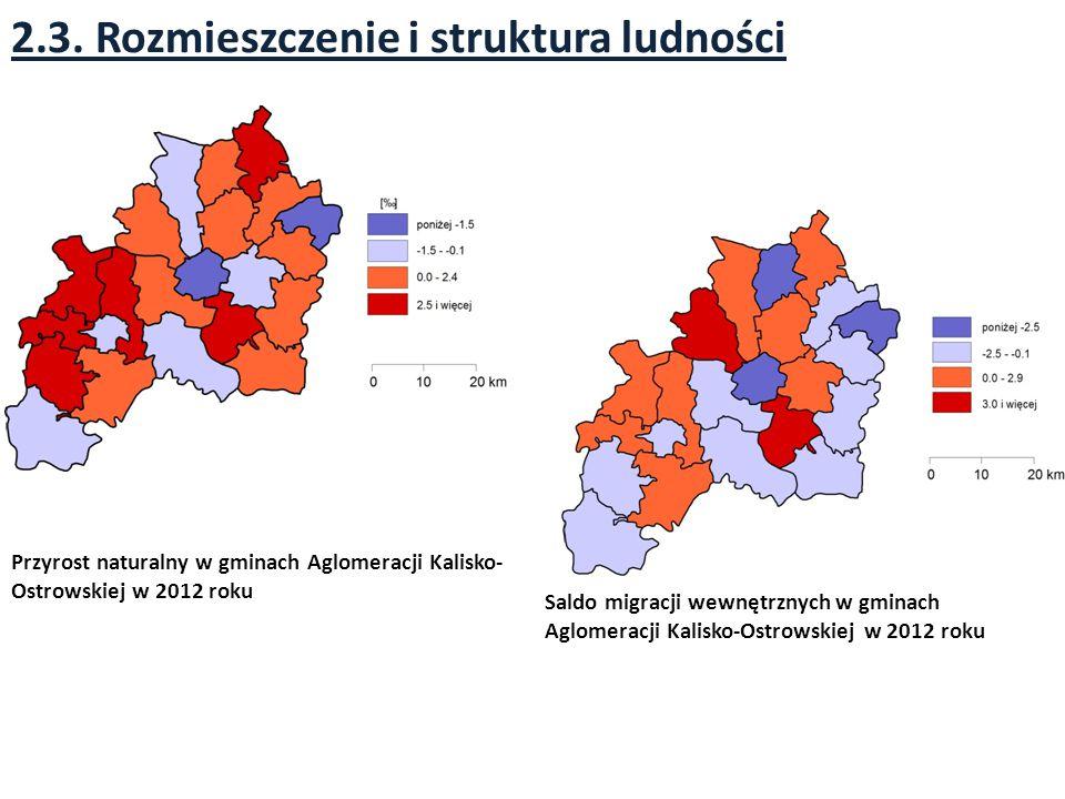 2.3. Rozmieszczenie i struktura ludności Przyrost naturalny w gminach Aglomeracji Kalisko- Ostrowskiej w 2012 roku Saldo migracji wewnętrznych w gmina