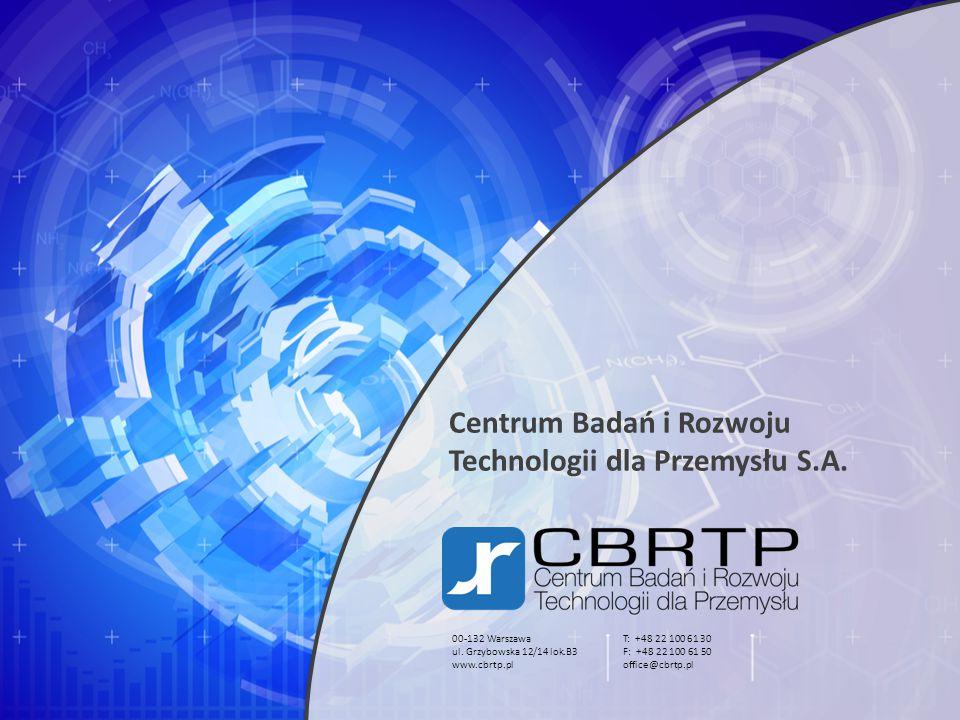 Zarządzanie  badania nad usprawnieniami metodyk zarządzania projektami inwestycyjnymi  badania nad optymalizacją efektywności i sprawności procesów wewnątrz- organizacyjnych  badania nad opracowaniem dedykowanych rozwiązań biznesowych w obszarze zarządzania relacjami z dostawcami oraz kontrahentami  badania nad innowacyjnymi metodami zarządzania zespołami ludzkimi w organizacjach 12 Wychodząc naprzeciw potrzebom rynku CBRTP S.A.