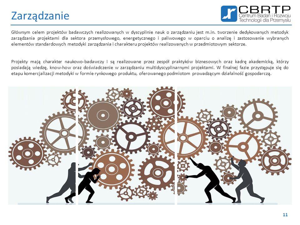 Zarządzanie Głównym celem projektów badawczych realizowanych w dyscyplinie nauk o zarządzaniu jest m.in. tworzenie dedykowanych metodyk zarządzania pr