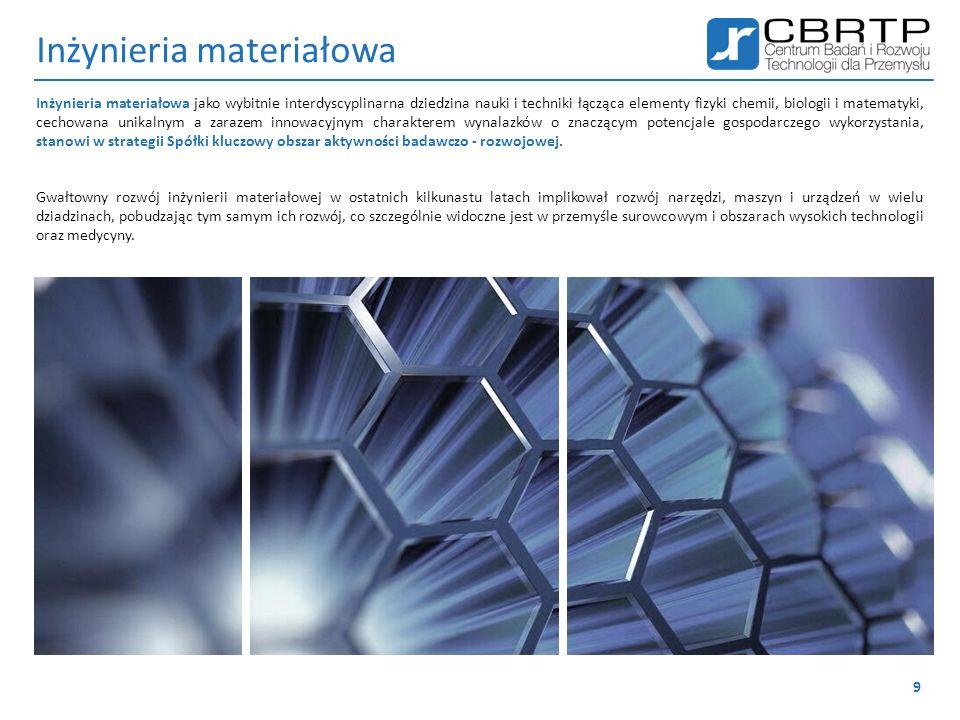 Inżynieria materiałowa  materiałów inżynierskich  projektowania materiałowego  metodyk badania materiałów  technologii procesów materiałowych  mechaniki technicznej, pękania oraz wytrzymałości materiałów  projektowania inżynierskiego i grafiki inżynierskiej  termodynamiki technicznej  elektrotechniki i elektroniki  zintegrowanych systemów zarządzania 10 Wskazane czynniki ukierunkowały działania strategiczne Spółki na obszar inżynierii materiałowej komplementarny z pozostałymi działami badawczo-rozwojowymi funkcjonującymi w strukturach CBRTP S.A., a aktywna współpraca z wiodącymi krajowymi ośrodkami naukowymi tj.