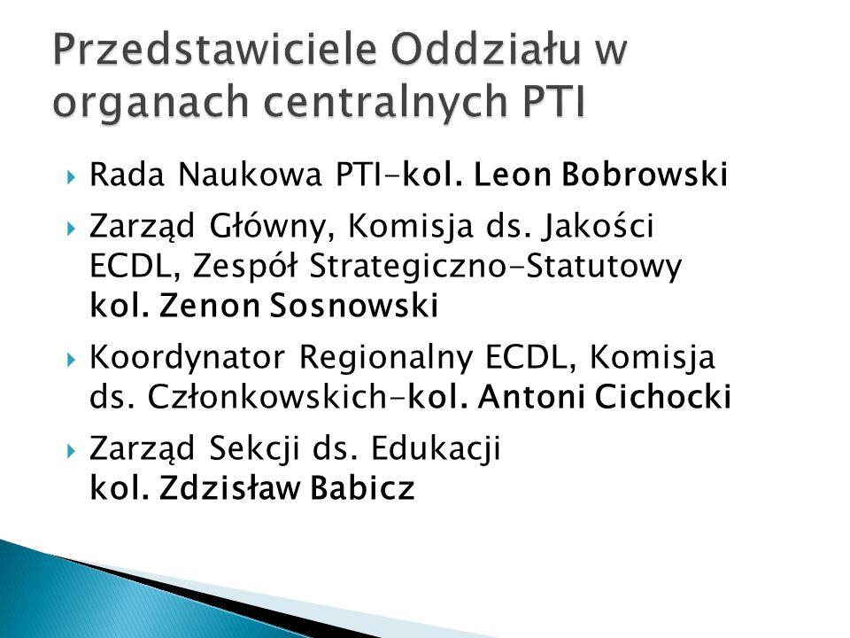  Rada Naukowa PTI-kol.Leon Bobrowski  Zarząd Główny, Komisja ds.