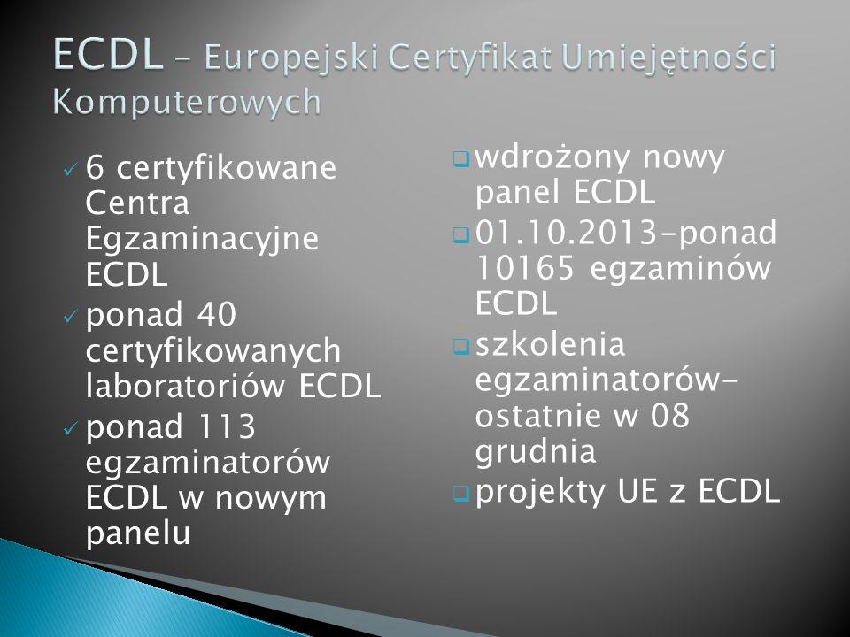 6 certyfikowane Centra Egzaminacyjne ECDL ponad 40 certyfikowanych laboratoriów ECDL ponad 113 egzaminatorów ECDL w nowym panelu  wdrożony nowy panel ECDL  01.10.2013-ponad 10165 egzaminów ECDL  szkolenia egzaminatorów- ostatnie w 08 grudnia  projekty UE z ECDL