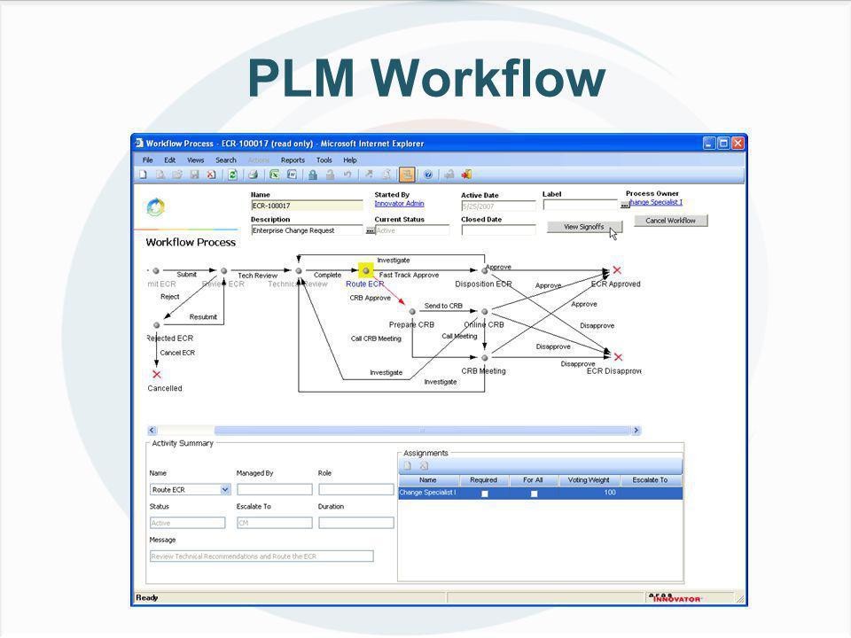 PLM Workflow