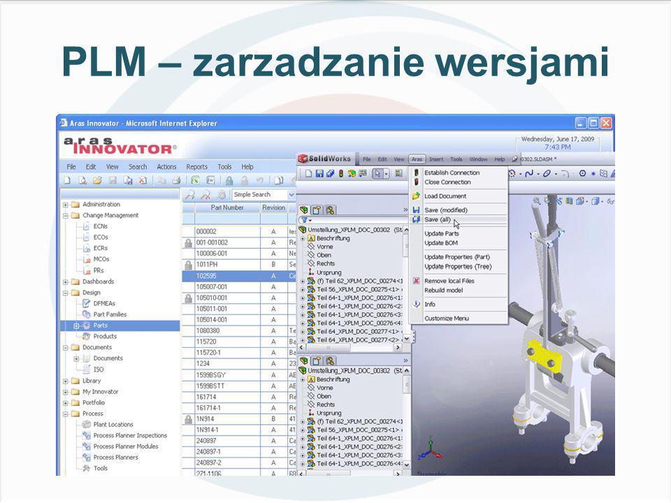 PLM – zarzadzanie wersjami