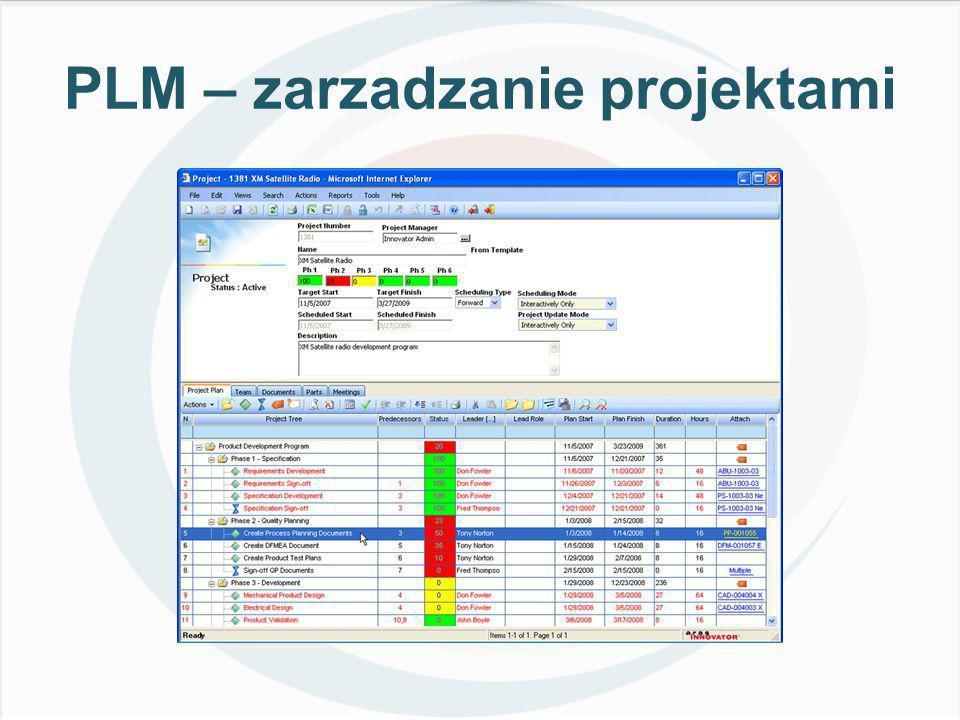 PLM – zarzadzanie projektami