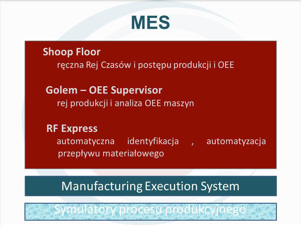 MES Symulatory procesu produkcyjnego Manufacturing Execution System