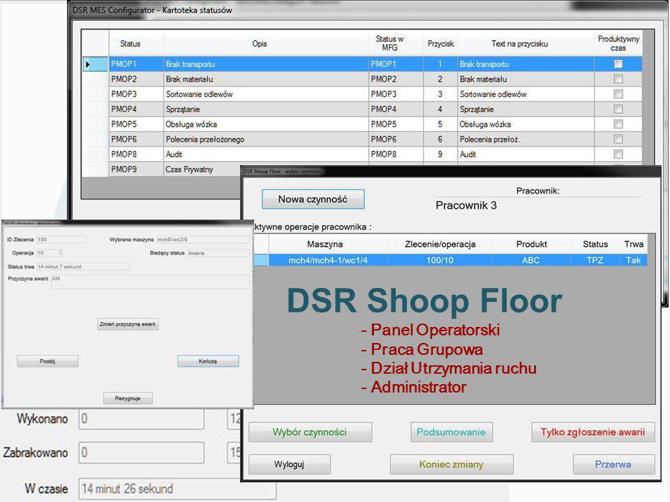 DSR Shoop Floor - Panel Operatorski - Praca Grupowa - Dział Utrzymania ruchu - Administrator