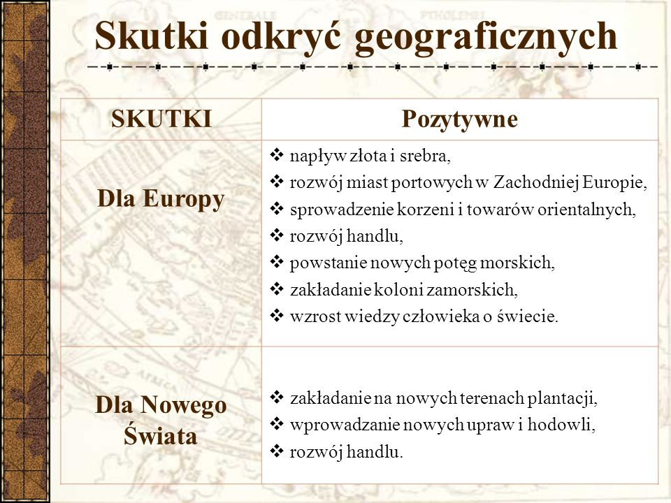 Skutki odkryć geograficznych SKUTKIPozytywne Dla Europy  napływ złota i srebra,  rozwój miast portowych w Zachodniej Europie,  sprowadzenie korzeni