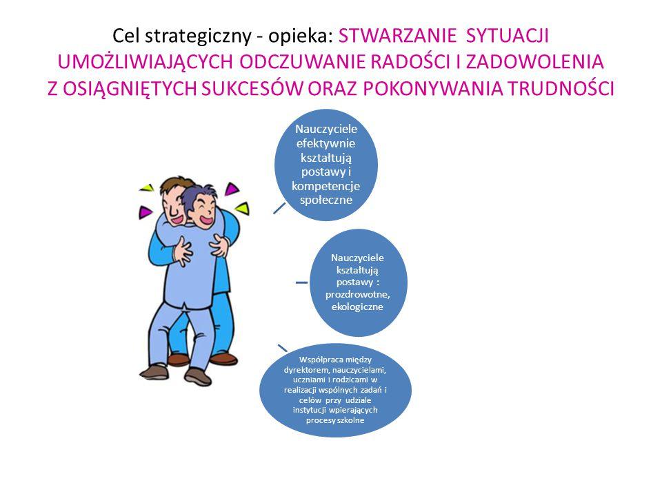Cel strategiczny - opieka: STWARZANIE SYTUACJI UMOŻLIWIAJĄCYCH ODCZUWANIE RADOŚCI I ZADOWOLENIA Z OSIĄGNIĘTYCH SUKCESÓW ORAZ POKONYWANIA TRUDNOŚCI Nau