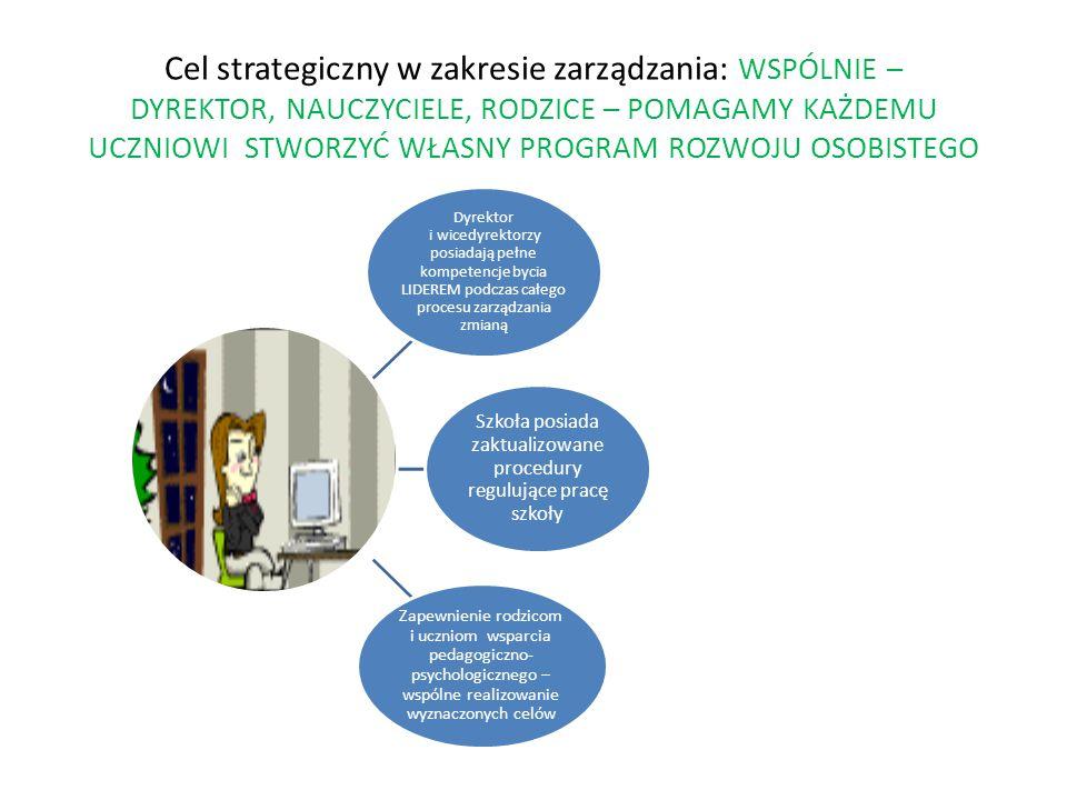 Cel strategiczny w zakresie zarządzania: WSPÓLNIE – DYREKTOR, NAUCZYCIELE, RODZICE – POMAGAMY KAŻDEMU UCZNIOWI STWORZYĆ WŁASNY PROGRAM ROZWOJU OSOBIST
