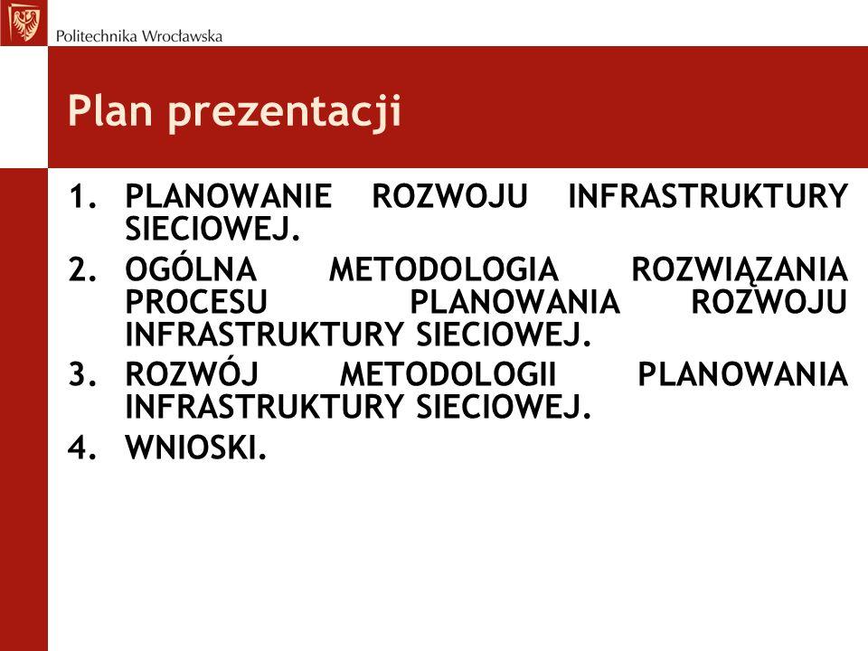 Plan prezentacji 1.PLANOWANIE ROZWOJU INFRASTRUKTURY SIECIOWEJ.