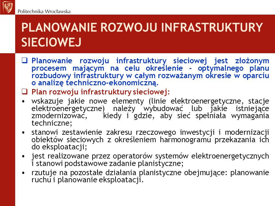 PLANOWANIE ROZWOJU INFRASTRUKTURY SIECIOWEJ  Planowanie rozwoju infrastruktury sieciowej jest złożonym procesem mającym na celu określenie - optymalnego planu rozbudowy infrastruktury w całym rozważanym okresie w oparciu o analizę techniczno-ekonomiczną.