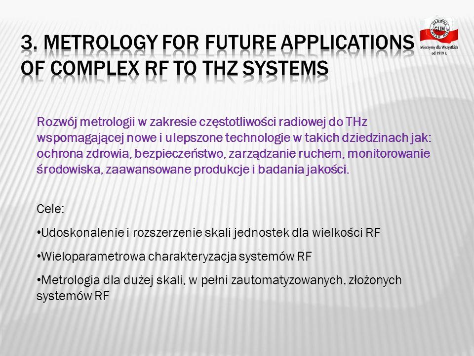 Rozwój metrologii w zakresie częstotliwości radiowej do THz wspomagającej nowe i ulepszone technologie w takich dziedzinach jak: ochrona zdrowia, bezpieczeństwo, zarządzanie ruchem, monitorowanie środowiska, zaawansowane produkcje i badania jakości.