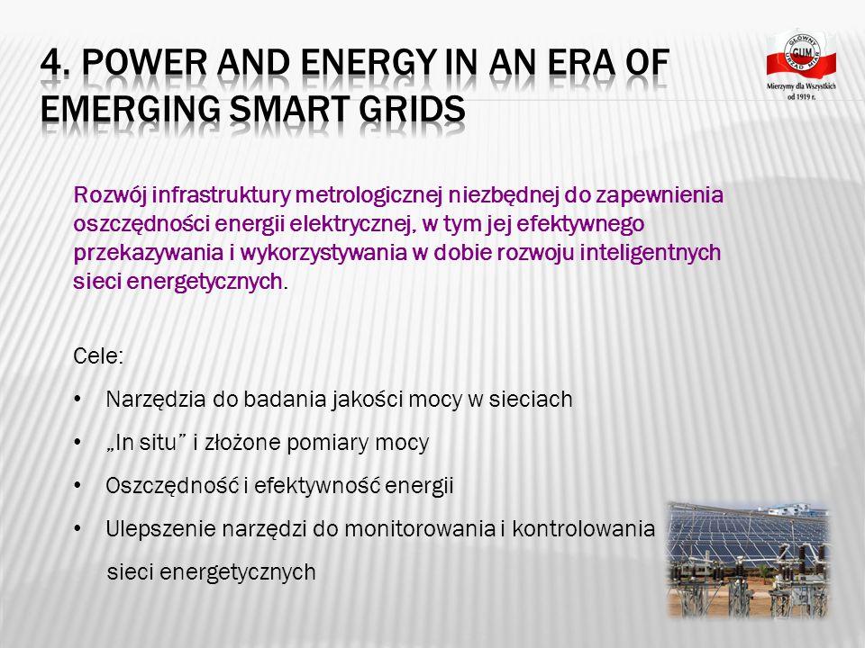 Rozwój infrastruktury metrologicznej niezbędnej do zapewnienia oszczędności energii elektrycznej, w tym jej efektywnego przekazywania i wykorzystywania w dobie rozwoju inteligentnych sieci energetycznych.