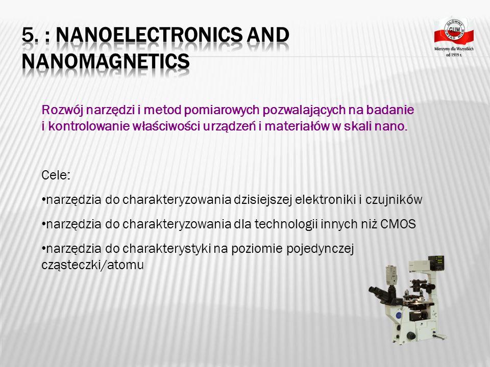 Rozwój narzędzi i metod pomiarowych pozwalających na badanie i kontrolowanie właściwości urządzeń i materiałów w skali nano.