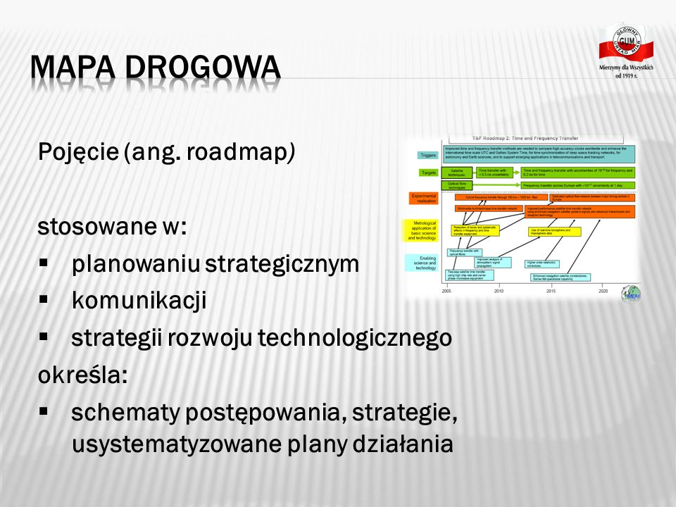 Źródło Program MERA ( Metrology in the European Research Area ) – planowanie europejskiego obszaru badań naukowych Program iMERA (implementing Metrology in the European Research Area ) – implementacja zaplanowanych działań - opracowanie map drogowych dla wspólnych projektów badawczych
