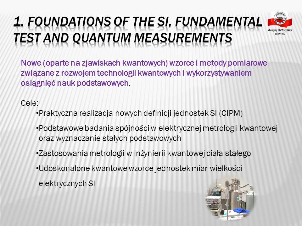 Nowe (oparte na zjawiskach kwantowych) wzorce i metody pomiarowe związane z rozwojem technologii kwantowych i wykorzystywaniem osiągnięć nauk podstawowych.
