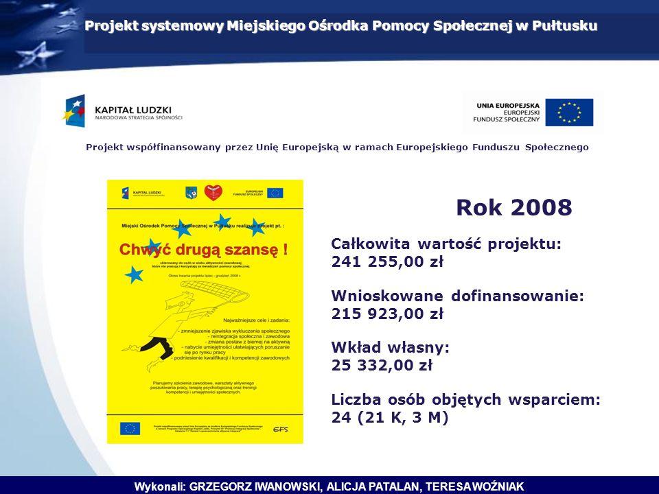 Projekt systemowy Miejskiego Ośrodka Pomocy Społecznej w Pułtusku Projekt współfinansowany przez Unię Europejską w ramach Europejskiego Funduszu Społecznego Wykonali: GRZEGORZ IWANOWSKI, ALICJA PATALAN, TERESA WOŹNIAK Całkowita wartość projektu: 241 255,00 zł Wnioskowane dofinansowanie: 215 923,00 zł Rok 2008 Wkład własny: 25 332,00 zł Liczba osób objętych wsparciem: 24 (21 K, 3 M)