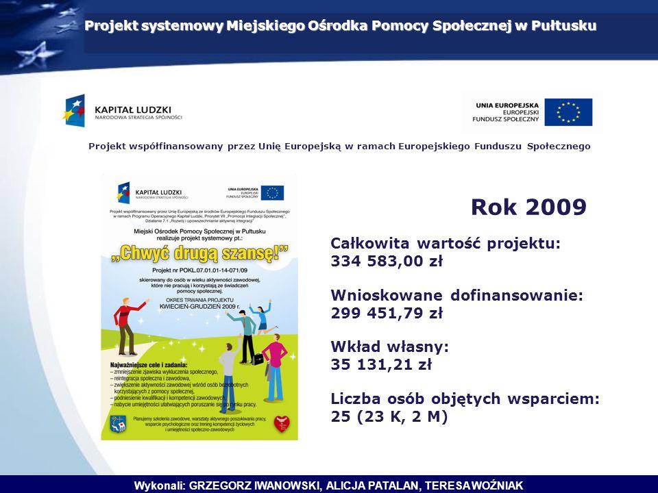 Projekt systemowy Miejskiego Ośrodka Pomocy Społecznej w Pułtusku Projekt współfinansowany przez Unię Europejską w ramach Europejskiego Funduszu Społecznego Wykonali: GRZEGORZ IWANOWSKI, ALICJA PATALAN, TERESA WOŹNIAK Rok 2009 Całkowita wartość projektu: 334 583,00 zł Wnioskowane dofinansowanie: 299 451,79 zł Wkład własny: 35 131,21 zł Liczba osób objętych wsparciem: 25 (23 K, 2 M)