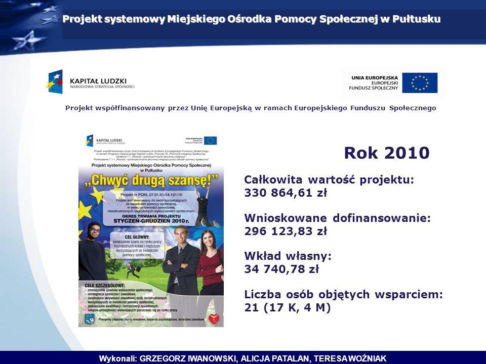 Projekt współfinansowany przez Unię Europejską w ramach Europejskiego Funduszu Społecznego Wykonali: GRZEGORZ IWANOWSKI, ALICJA PATALAN, TERESA WOŹNIAK Rok 2010 Całkowita wartość projektu: 330 864,61 zł Wnioskowane dofinansowanie: 296 123,83 zł Wkład własny: 34 740,78 zł Liczba osób objętych wsparciem: 21 (17 K, 4 M)