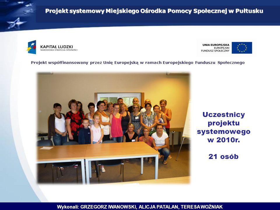Projekt systemowy Miejskiego Ośrodka Pomocy Społecznej w Pułtusku Projekt współfinansowany przez Unię Europejską w ramach Europejskiego Funduszu Społecznego Wykonali: GRZEGORZ IWANOWSKI, ALICJA PATALAN, TERESA WOŹNIAK Rok 2011 Całkowita wartość projektu: 345 713,98 zł Wnioskowane dofinansowanie: 309 414,01 zł Wkład własny: 36 299,97 zł Liczba osób objętych wsparciem: 21 (17 K, 4 M)