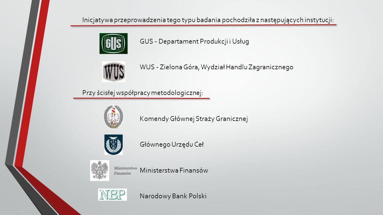 Inicjatywa przeprowadzenia tego typu badania pochodziła z następujących instytucji: GUS - Departament Produkcji i Usług WUS - Zielona Góra, Wydział Ha