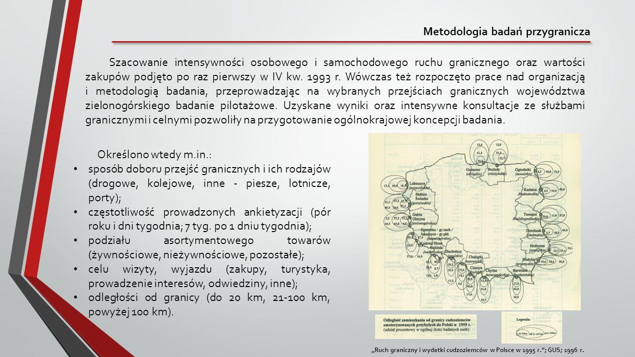 Metodologia badań przygranicza Szacowanie intensywności osobowego i samochodowego ruchu granicznego oraz wartości zakupów podjęto po raz pierwszy w IV