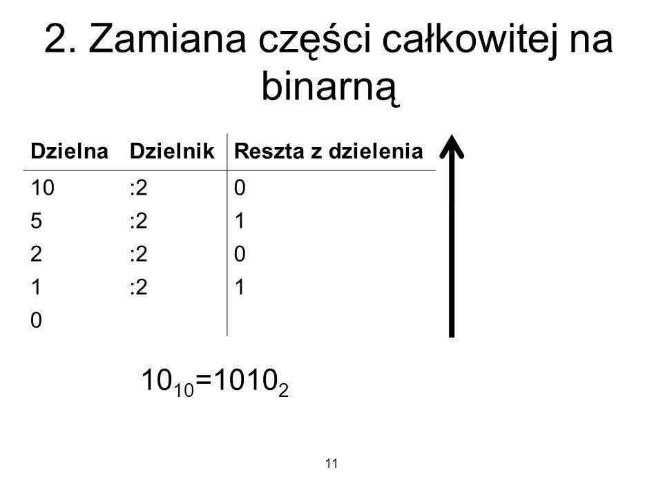 2. Zamiana części całkowitej na binarną DzielnaDzielnikReszta z dzielenia 10:20 5 1 2 0 1 1 0 10 10 =1010 2 11