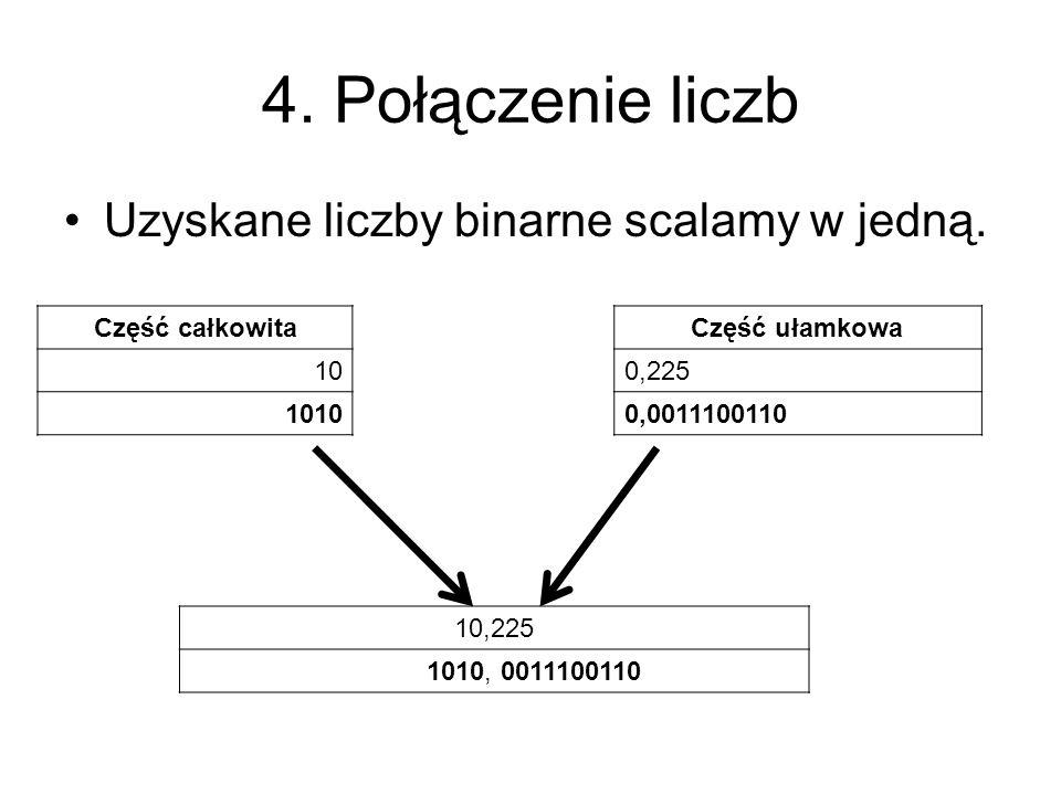 4. Połączenie liczb Uzyskane liczby binarne scalamy w jedną. Część całkowita 10 1010 Część ułamkowa 0,225 0,0011100110 10,225 1010, 0011100110