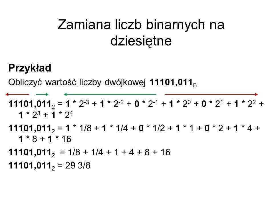 Przykład Obliczyć wartość liczby dwójkowej 11101,011 B 11101,011 2 = 1 * 2 -3 + 1 * 2 -2 + 0 * 2 -1 + 1 * 2 0 + 0 * 2 1 + 1 * 2 2 + 1 * 2 3 + 1 * 2 4 11101,011 2 = 1 * 1/8 + 1 * 1/4 + 0 * 1/2 + 1 * 1 + 0 * 2 + 1 * 4 + 1 * 8 + 1 * 16 11101,011 2 = 1/8 + 1/4 + 1 + 4 + 8 + 16 11101,011 2 = 29 3/8 Zamiana liczb binarnych na dziesiętne