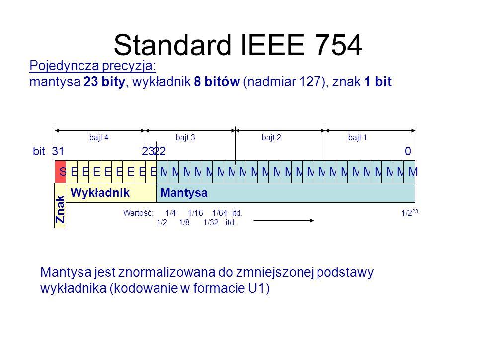 Standard IEEE 754 Pojedyncza precyzja: mantysa 23 bity, wykładnik 8 bitów (nadmiar 127), znak 1 bit Mantysa jest znormalizowana do zmniejszonej podsta