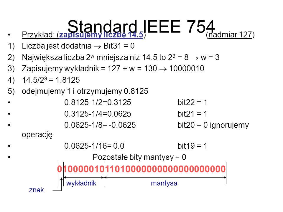 Standard IEEE 754 Przykład: (zapisujemy liczbę 14.5)(nadmiar 127) 1)Liczba jest dodatnia  Bit31 = 0 2)Największa liczba 2 w mniejsza niż 14.5 to 2 3 = 8  w = 3 3)Zapisujemy wykładnik = 127 + w = 130  10000010 4)14.5/2 3 = 1.8125 5)odejmujemy 1 i otrzymujemy 0.8125 0.8125-1/2=0.3125 bit22 = 1 0.3125-1/4=0.0625 bit21 = 1 0.0625-1/8= -0.0625 bit20 = 0 ignorujemy operację 0.0625-1/16= 0.0 bit19 = 1 Pozostałe bity mantysy = 0 01000001011010000000000000000000 znak wykładnikmantysa