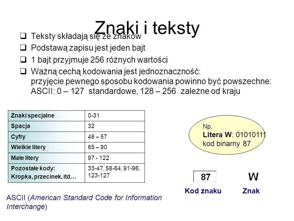 Znaki i teksty  Teksty składają się ze znaków  Podstawą zapisu jest jeden bajt  1 bajt przyjmuje 256 różnych wartości  Ważną cechą kodowania jest jednoznaczność: przyjęcie pewnego sposobu kodowania powinno być powszechne: ASCII: 0 – 127 standardowe, 128 – 256 zależne od kraju Znaki specjalne0-31 Spacja32 Cyfry48 – 57 Wielkie litery65 – 90 Małe litery97 - 122 Pozostałe kody: Kropka, przecinek, itd… 33-47, 58-64, 91-96, 123-127 Np.