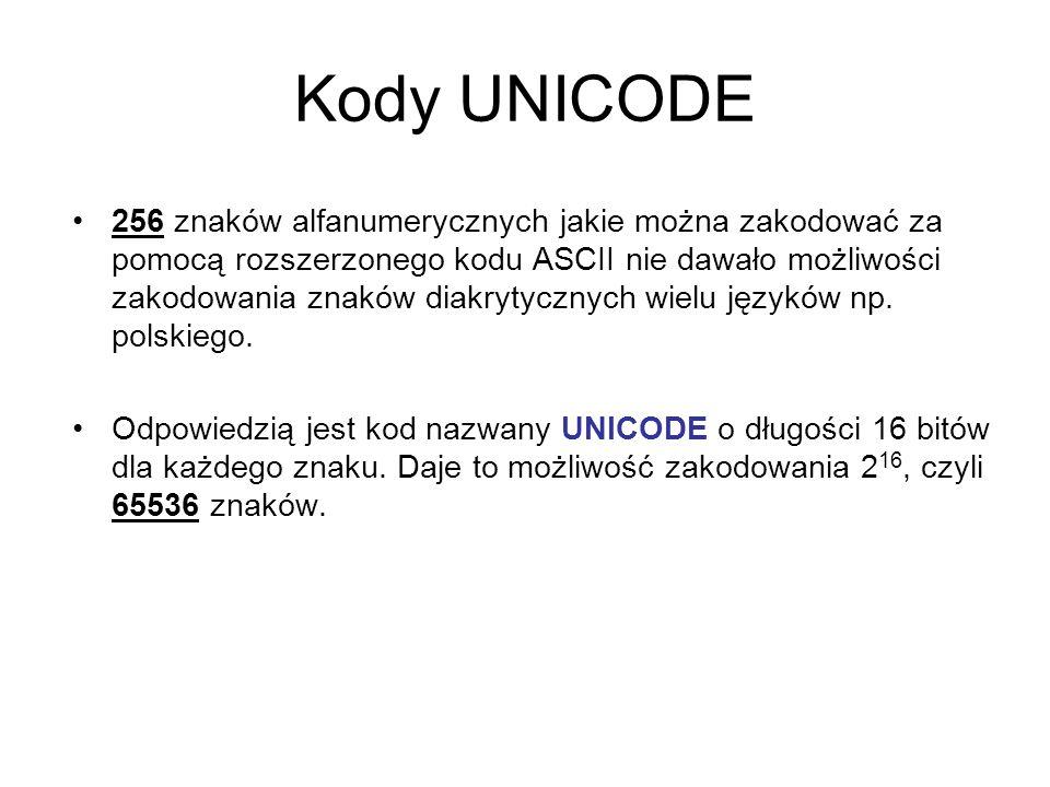 Kody UNICODE 256 znaków alfanumerycznych jakie można zakodować za pomocą rozszerzonego kodu ASCII nie dawało możliwości zakodowania znaków diakrytycznych wielu języków np.