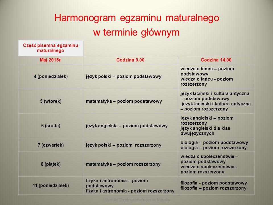 Część pisemna egzaminu maturalnego Maj 2014Godzina 9.00Godzina 14.00 12 (wtorek)język niemiecki – poziom podstawowy język niemiecki – poziom rozszerzony język niemiecki dla klas dwujęzycznych 13 (środa) geografia – poziom podstawowy geografia – poziom rozszerzony historia muzyki - poziom podstawowy historia muzyki – poziom rozszerzony 14 (czwartek)język rosyjski – poziom podstawowy język rosyjski – poziom rozszerzony język rosyjski dla klas dwujęzycznych 15 (piątek)chemia – poziom podstawowyhistoria sztuki – poziom rozszerzony 18 (poniedziałek)język francuski – poziom podstawowy język francuski – poziom rozszerzony język francuski dla klas dwujęzycznych 19 (wtorek) informatyka – poziom podstawowy informatyka – poziom rozszerzony historia – poziom podstawowy historia – poziom rozszerzony 20 (środa)język hiszpański - poziom podstawowy język hiszpański - poziom rozszerzony język hiszpański dla klas dwujęzycznych 21 (czwartek)język włoski - poziom podstawowy język włoski - poziom rozszerzony język włoski dla klas dwujęzycznych I Liceum Ogólnokształcące w Słupsku