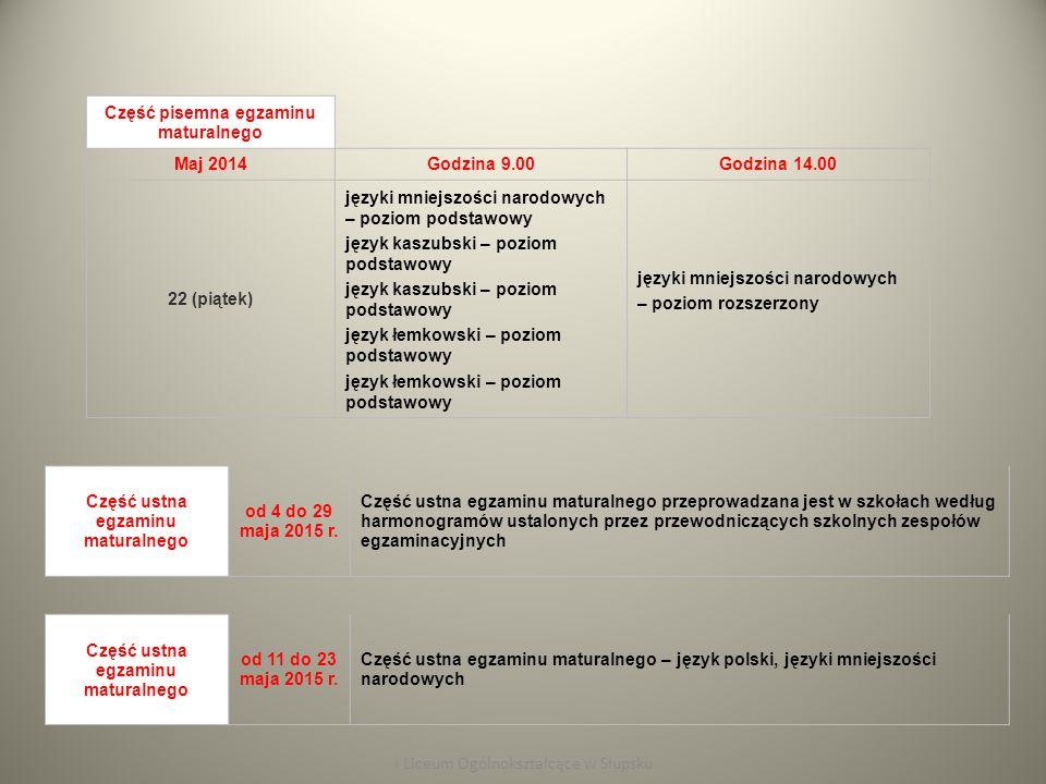 Informacja dla absolwenta przystępującego do egzaminu maturalnego po raz pierwszy I Liceum Ogólnokształcące w Słupsku