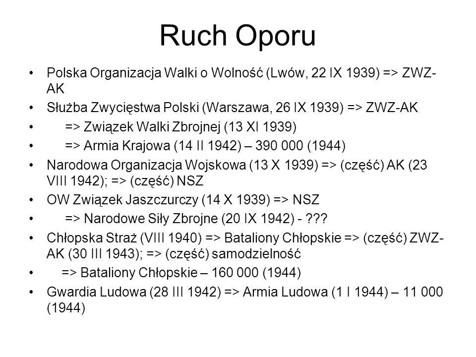 Ruch Oporu Polska Organizacja Walki o Wolność (Lwów, 22 IX 1939) => ZWZ- AK Służba Zwycięstwa Polski (Warszawa, 26 IX 1939) => ZWZ-AK => Związek Walki