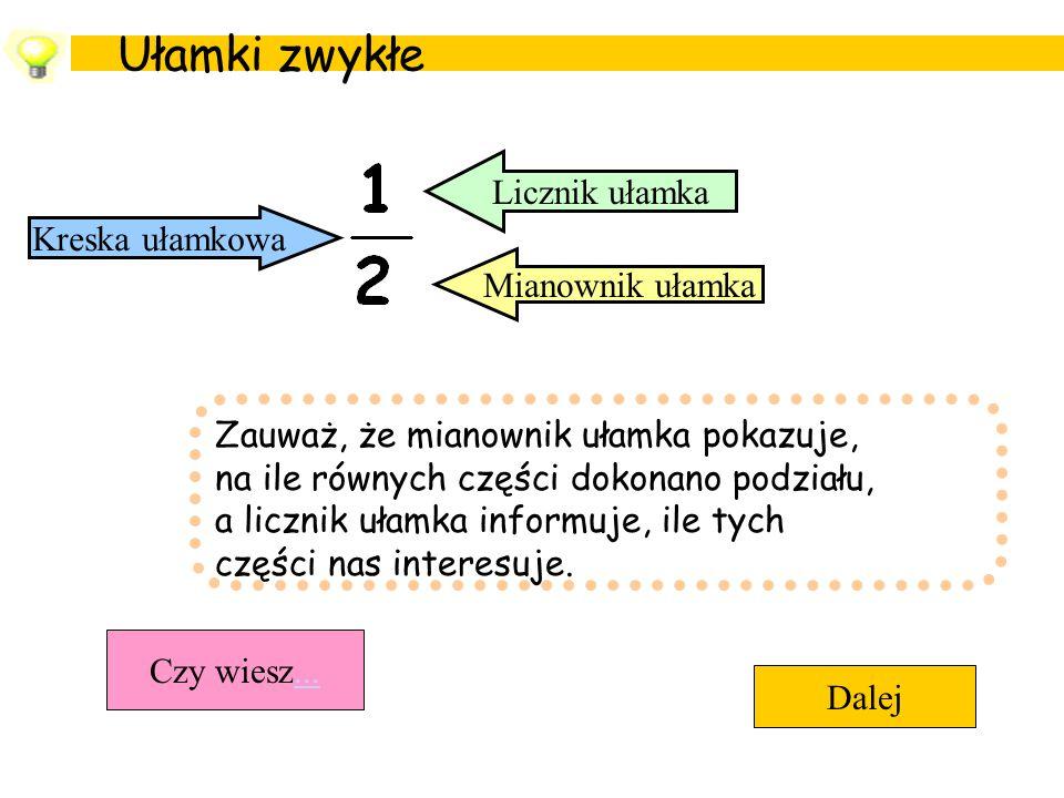 Ułamki zwykłe Kreska ułamkowa Licznik ułamka Mianownik ułamka Zauważ, że mianownik ułamka pokazuje, na ile równych części dokonano podziału, a licznik