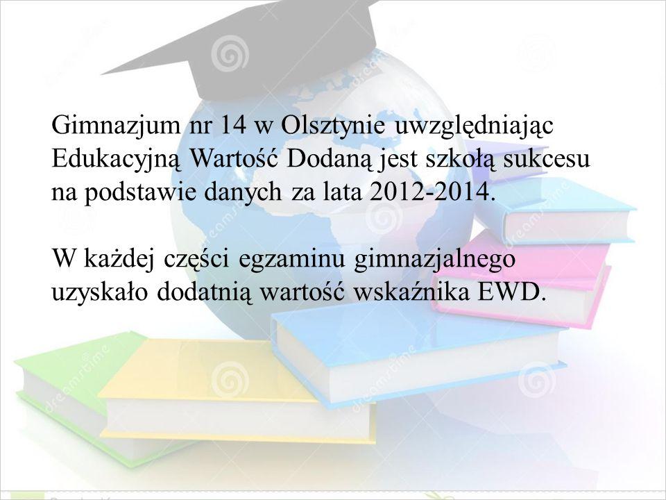 Gimnazjum nr 14 w Olsztynie uwzględniając Edukacyjną Wartość Dodaną jest szkołą sukcesu na podstawie danych za lata 2012-2014. W każdej części egzamin