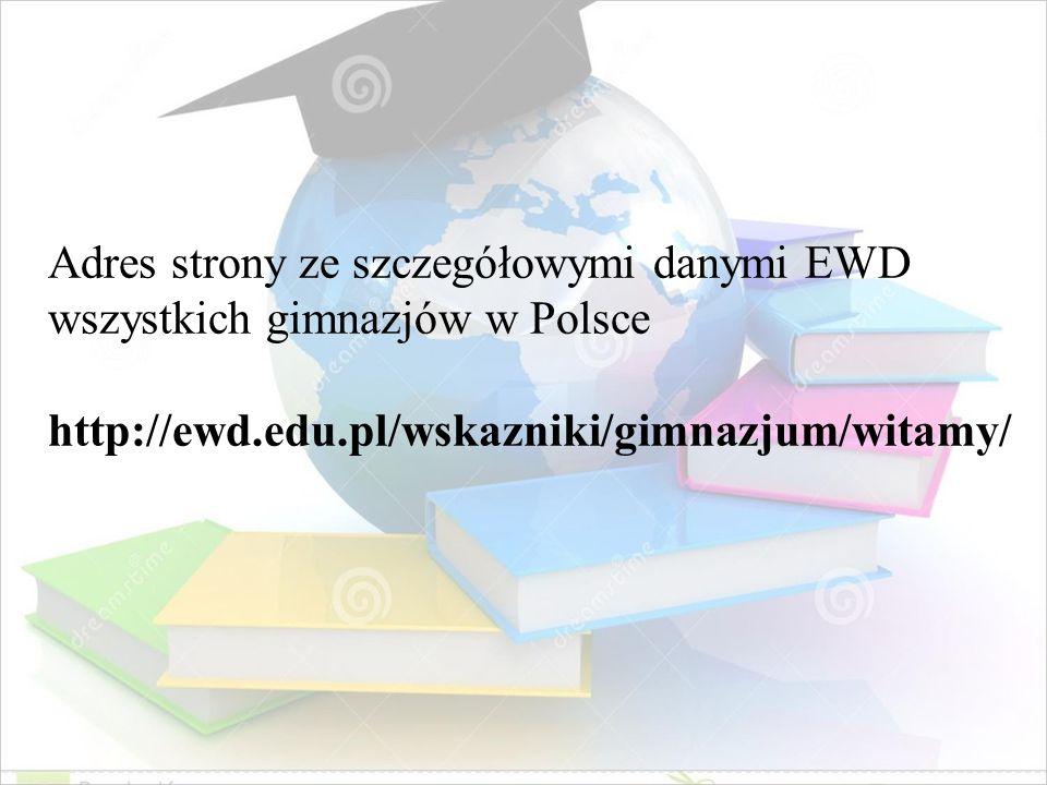 Adres strony ze szczegółowymi danymi EWD wszystkich gimnazjów w Polsce http://ewd.edu.pl/wskazniki/gimnazjum/witamy/