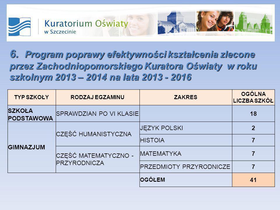 6. Program poprawy efektywności kształcenia zlecone przez Zachodniopomorskiego Kuratora Oświaty w roku szkolnym 2013 – 2014 na lata 2013 - 2016 TYP SZ